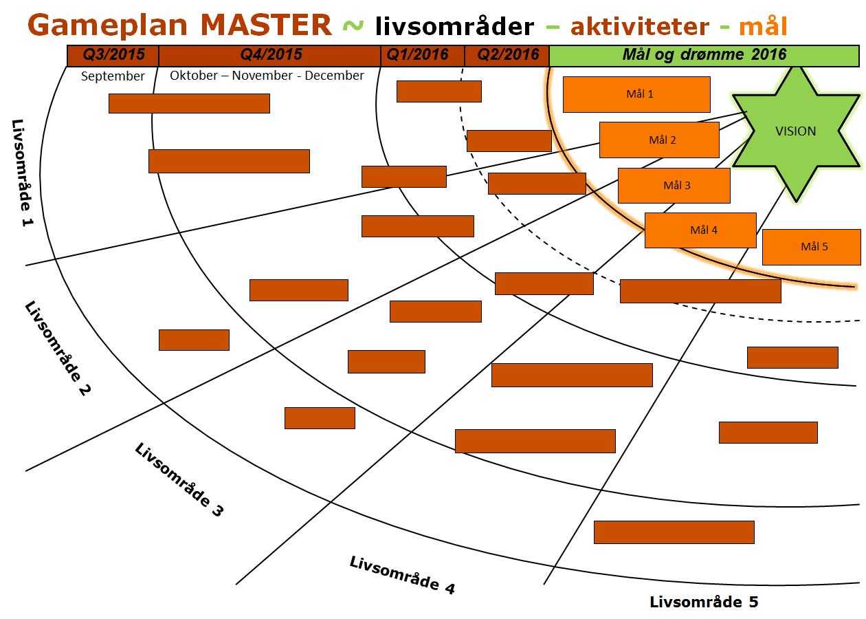 LIVSTJEK.dk - GAMEPLAN_1260x900